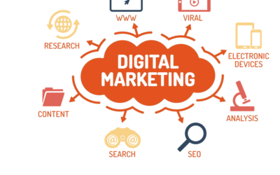 Executive Diploma in Digital Marketing