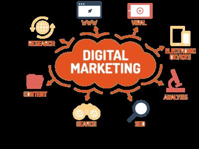 Executive Diploma in Digital Marketing